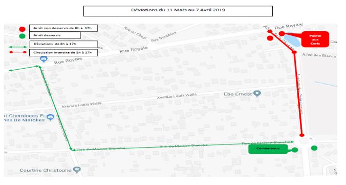 BOISSY-SAINT-LEGER - Ligne 5 - Travaux