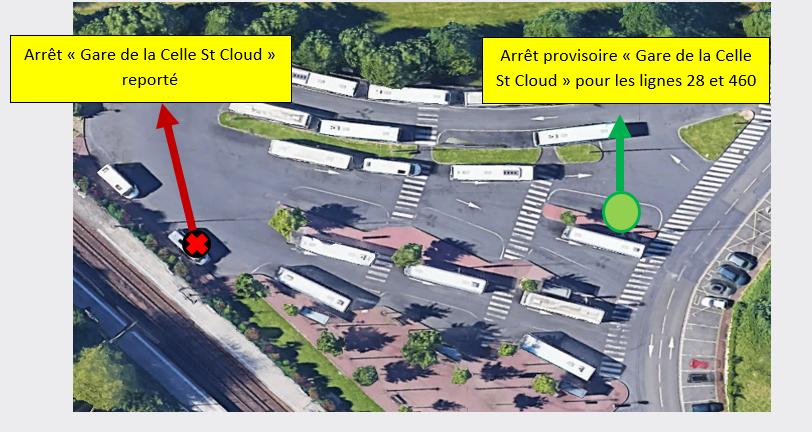 Report arrêt Gare de la Celle St Cloud